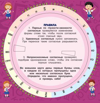 Самый легкий способ выучить правила русского языка