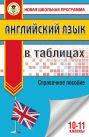 Английский язык в таблицах. 10-11 классы