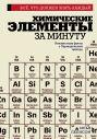 Химические элементы за минуту