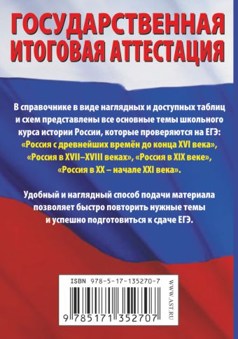 История. Краткий справочник в таблицах и схемах для подготовки к ЕГЭ