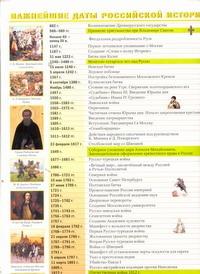 Важнейшие даты мировой истории. Важнейшие даты российской истории