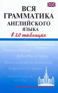 Вся грамматика английского языка в 20 таблицах