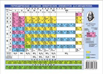Периодическая система химических элементов Менделеева.Растворимость кислот, оснований и солей в воде.