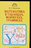 Математика в таблицах, формулах, графиках