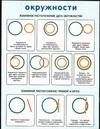 Окружность и круг. Окружности
