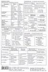 Французский язык: основные правила