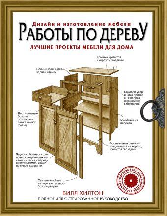 Работы по дереву. Лучшие проекты мебели для дома